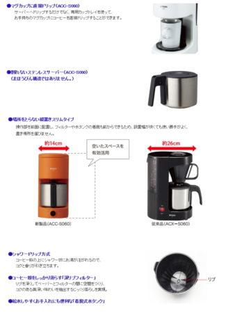 TIGER虎牌咖啡機ACC-S060