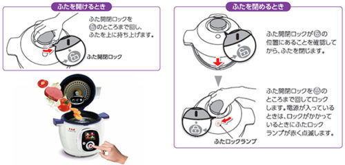 T-fal【Cook4me】多功能調理鍋CY7011JP