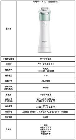 PHILIPS超音波美顔器SC2800/20