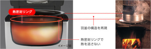 三菱電機IH炊飯器 備長炭 炭炊釜 NJ-VA107