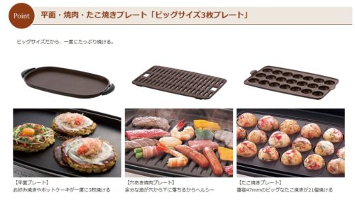 Panasonic電烤盤NF-W300