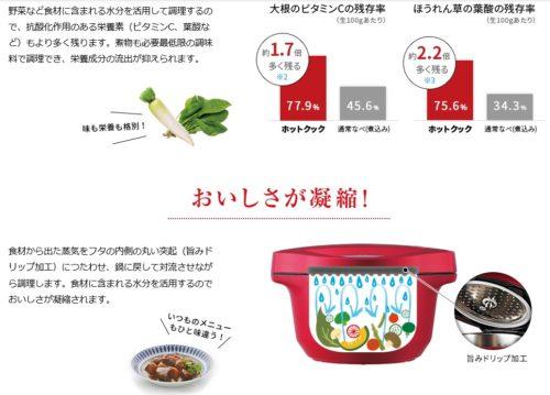 SHARP無水自動調理鍋KN-HT24B